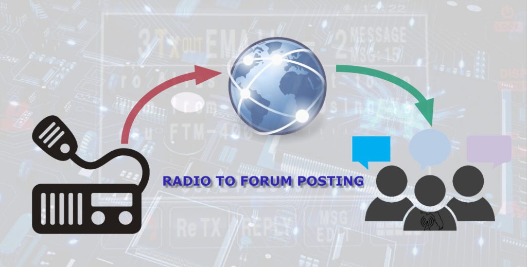 Radio To Forum Posting